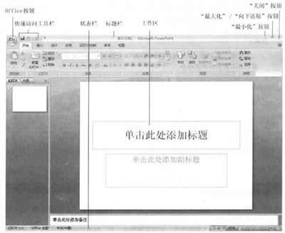 PowerPoint2007运用模板创建演示文稿办法_PowerPoint专区